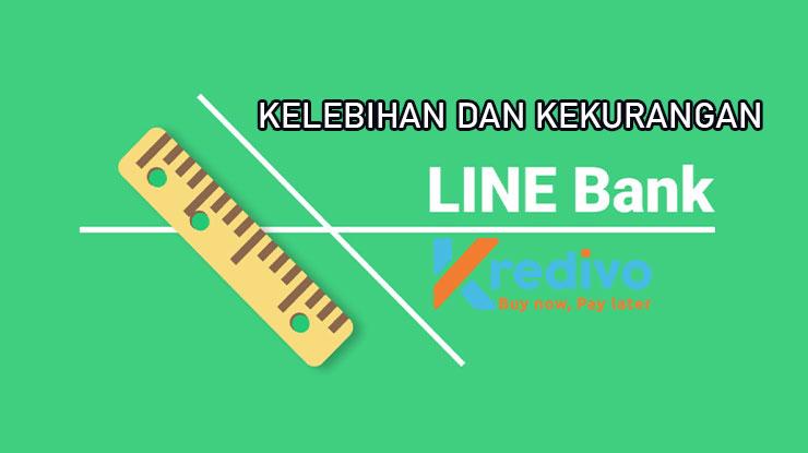 Kekurangan Kelebihan Melunasi Tagihan Kredivo di Line Bank